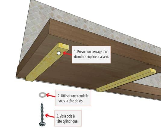 Poser un plan de travail en bois