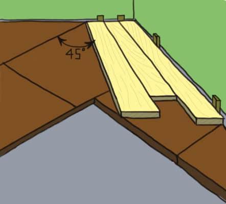 pose de la sous-couche en bois avant la pose du parquet flottant